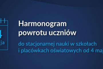 Harmonogram powrotu uczniów do stacjonarnej nauki